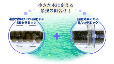 フリオンマイルドタイプ シャワーヘッド セラミック説明