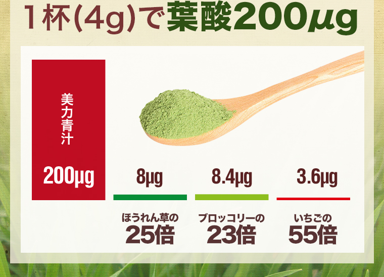 1杯(4g)で葉酸200μg