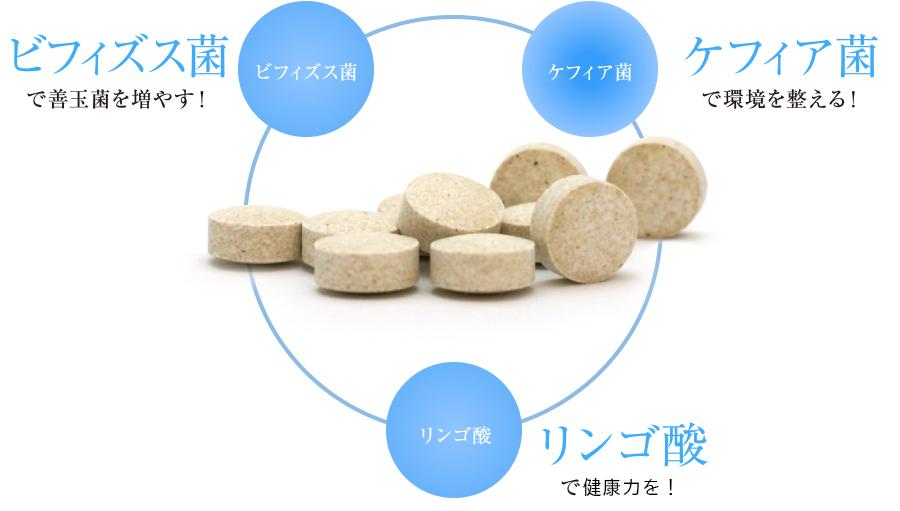 リンゴ酸、白金ナノコロイド